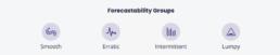 Forecastability Groups Expertise Vekia